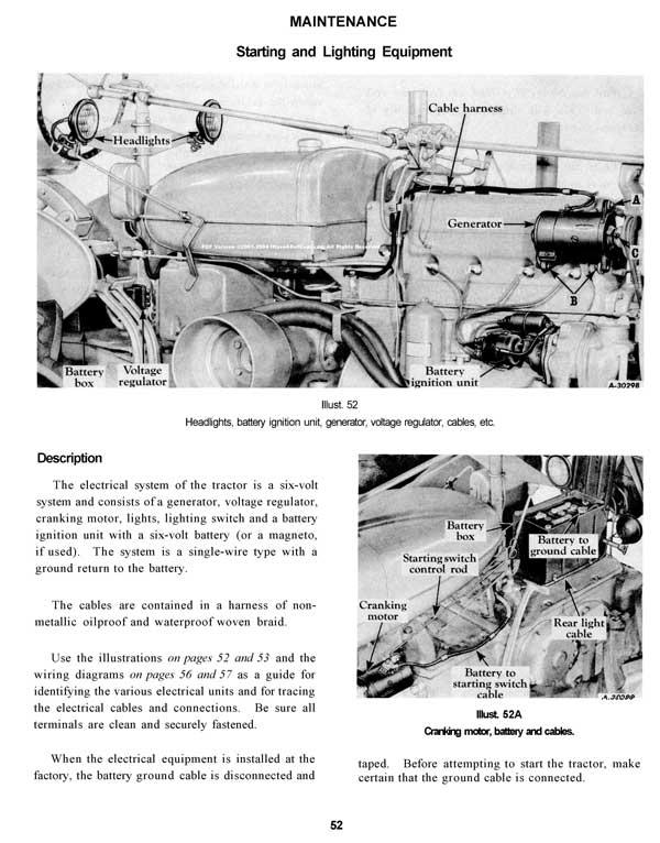 Farmall Super M Owners Manual 1